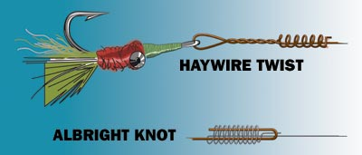 haywire twist to mono knot photo album wire diagram images all wired up midcurrent