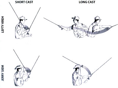 Fly Casting Styles